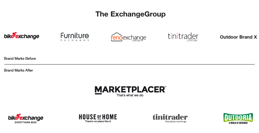 Marketplacer Architecture - Branding and Logos