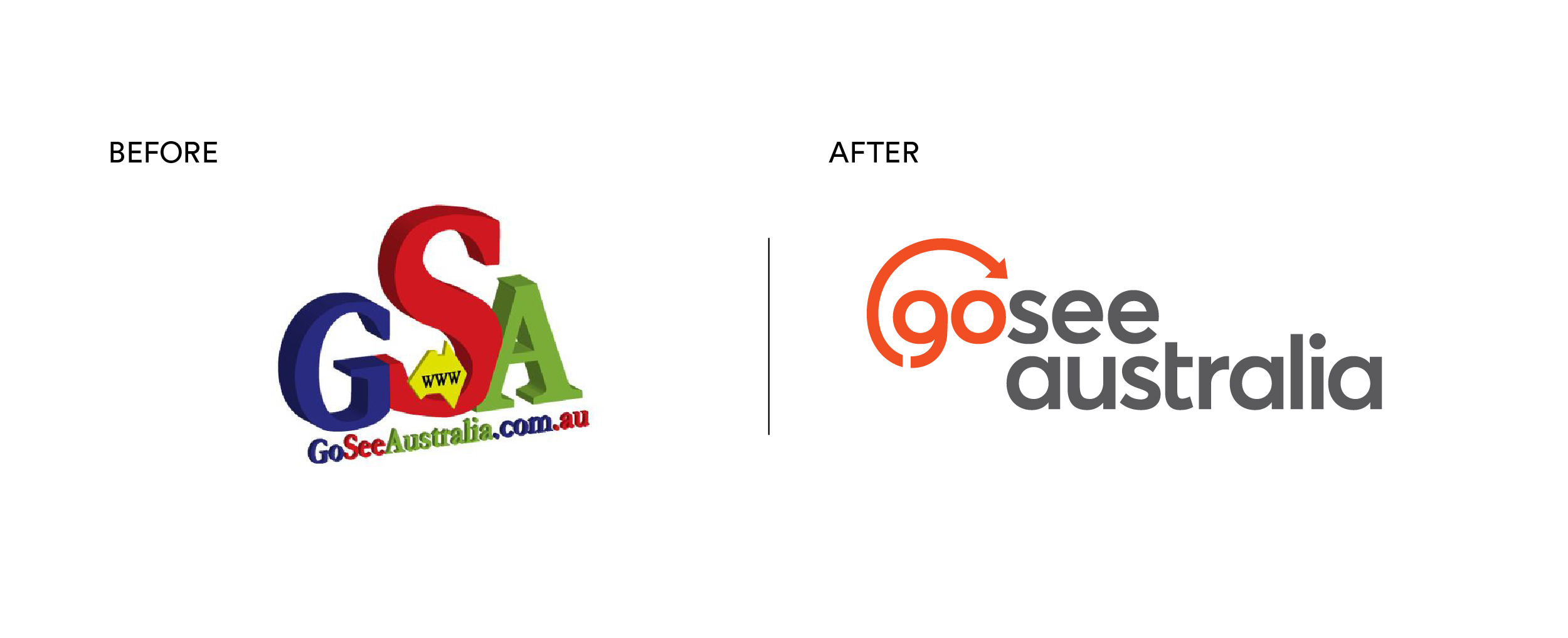Go See Australia Brand Mark before and after brand refresh